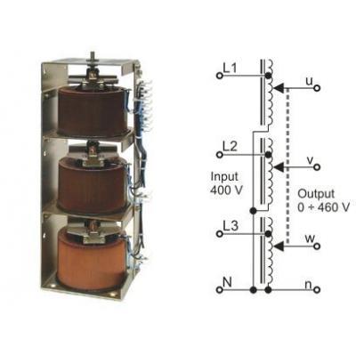 HTG 450/2.5 3/M 50
