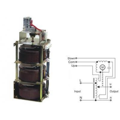 HTM 450/3.5 3/M 100